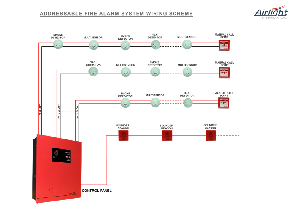Addressable Wiring Without Response Indicator 1024x724 detector fire alarm wiring diagram wiring diagram fire alarm addressable system wiring diagram pdf at sewacar.co